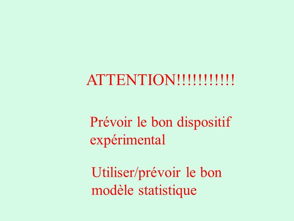 ATTENTION!!!!!!!!!!! Prévoir le bon dispositif expérimental Utiliser/prévoir le bon modèle statistique