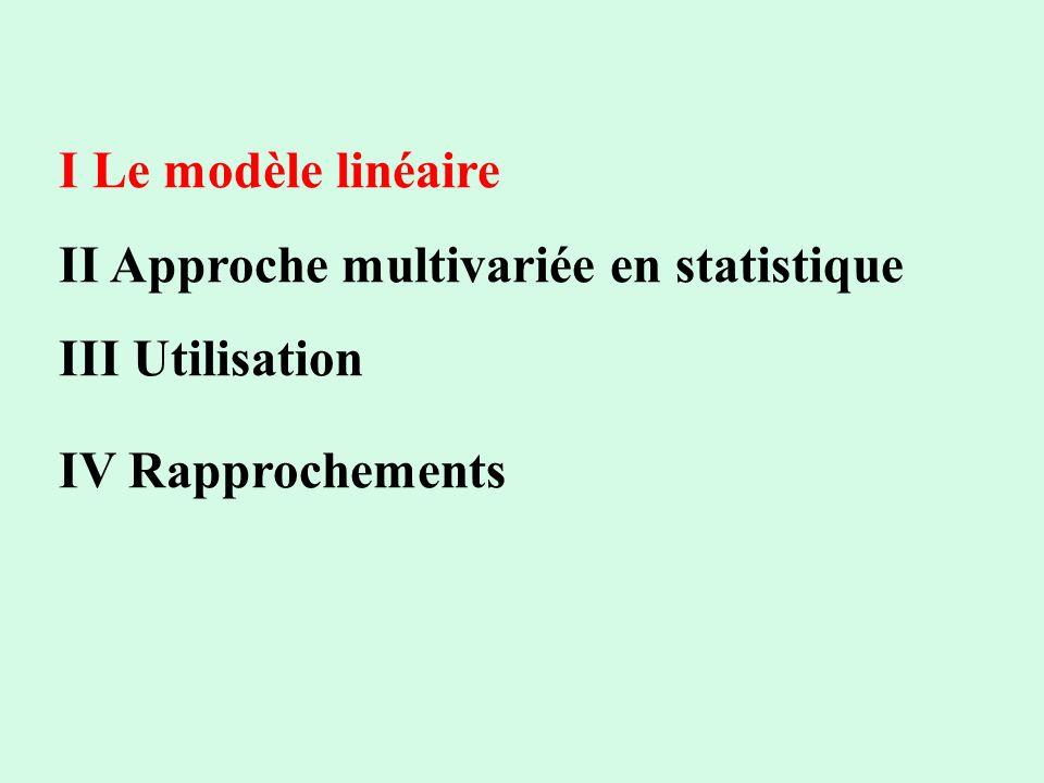 I Le modèle linéaire II Approche multivariée en statistique III Utilisation IV Rapprochements