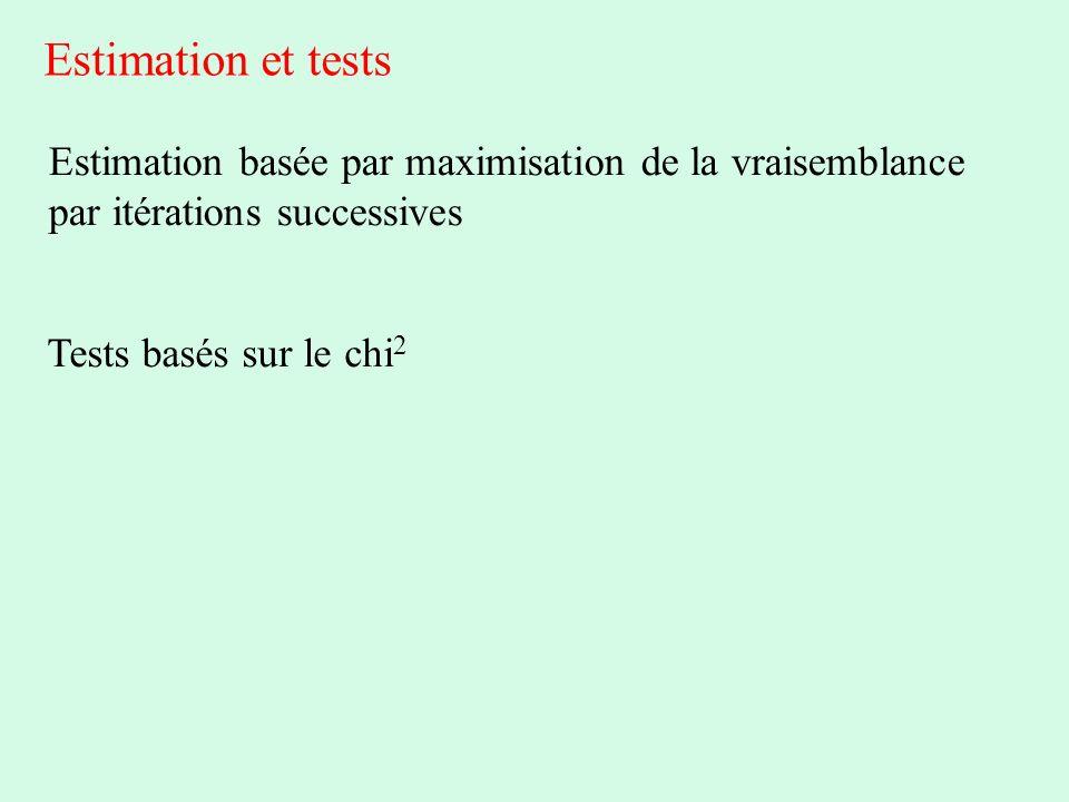 Estimation et tests Estimation basée par maximisation de la vraisemblance par itérations successives Tests basés sur le chi 2