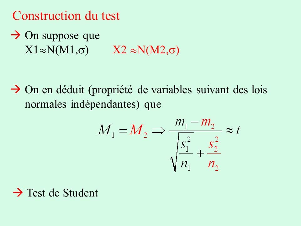 Construction du test On suppose que X1 N(M1, ) X2 N(M2, ) Test de Student On en déduit (propriété de variables suivant des lois normales indépendantes
