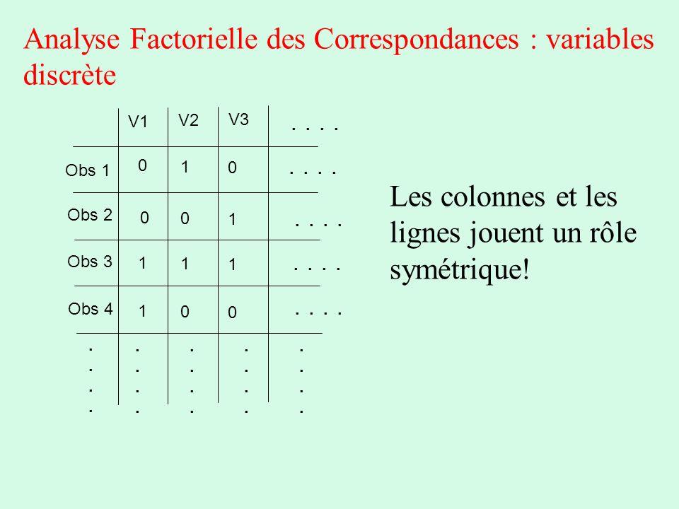 Analyse Factorielle des Correspondances : variables discrète Obs 1 Obs 2 Obs 3 Obs 4.......................................... V1 V2 V3.. 0 0 1 1 1 0
