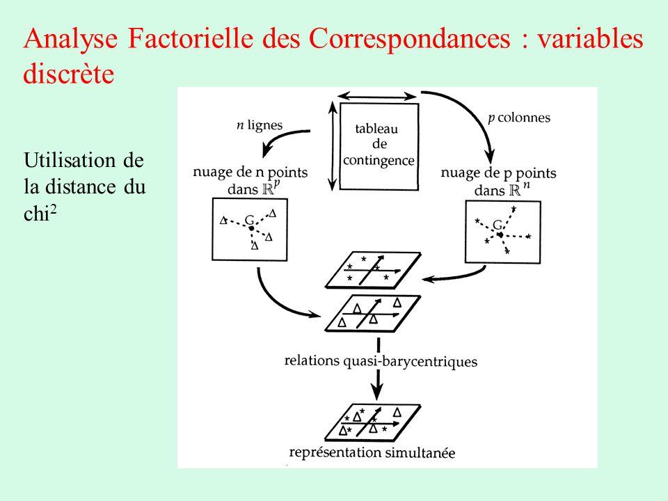 Analyse Factorielle des Correspondances : variables discrète Utilisation de la distance du chi 2