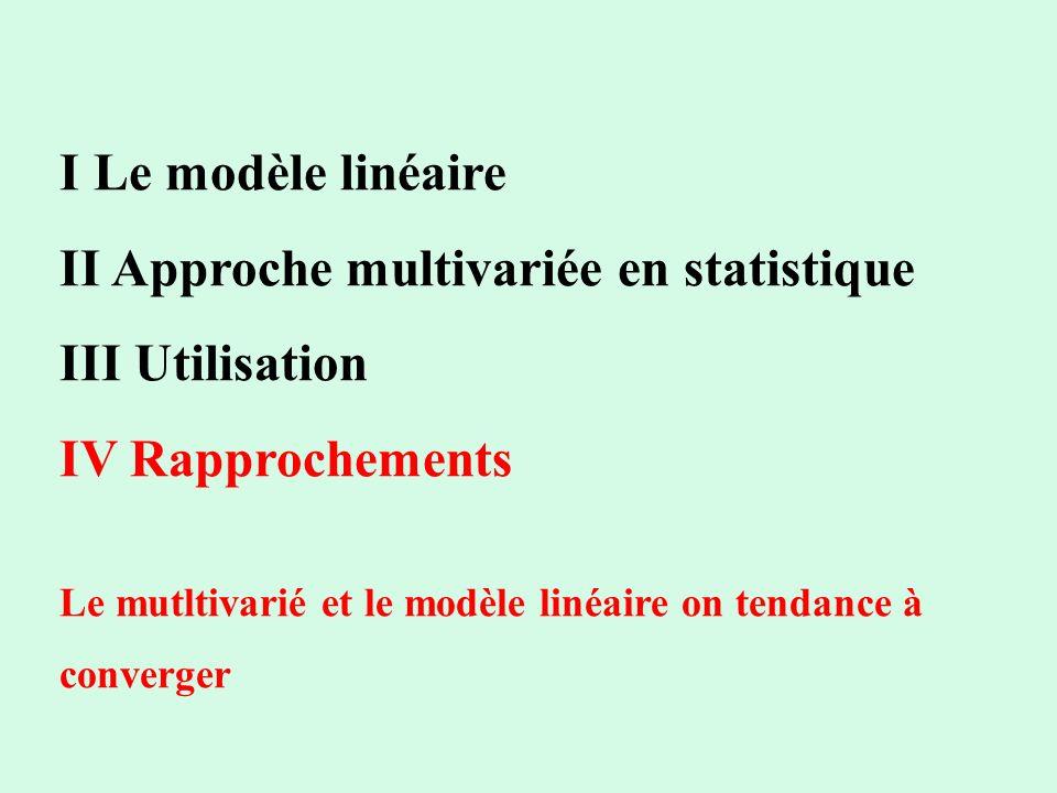I Le modèle linéaire II Approche multivariée en statistique III Utilisation IV Rapprochements Le mutltivarié et le modèle linéaire on tendance à conve