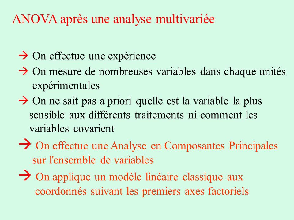 ANOVA après une analyse multivariée On effectue une expérience On mesure de nombreuses variables dans chaque unités expérimentales On ne sait pas a pr