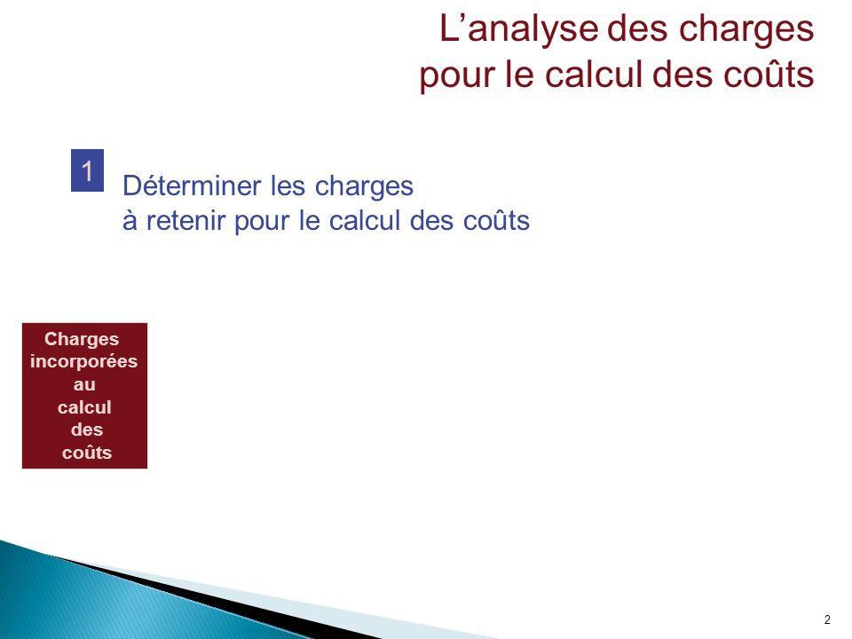 2 Lanalyse des charges pour le calcul des coûts Charges incorporées au calcul des coûts Déterminer les charges à retenir pour le calcul des coûts 1