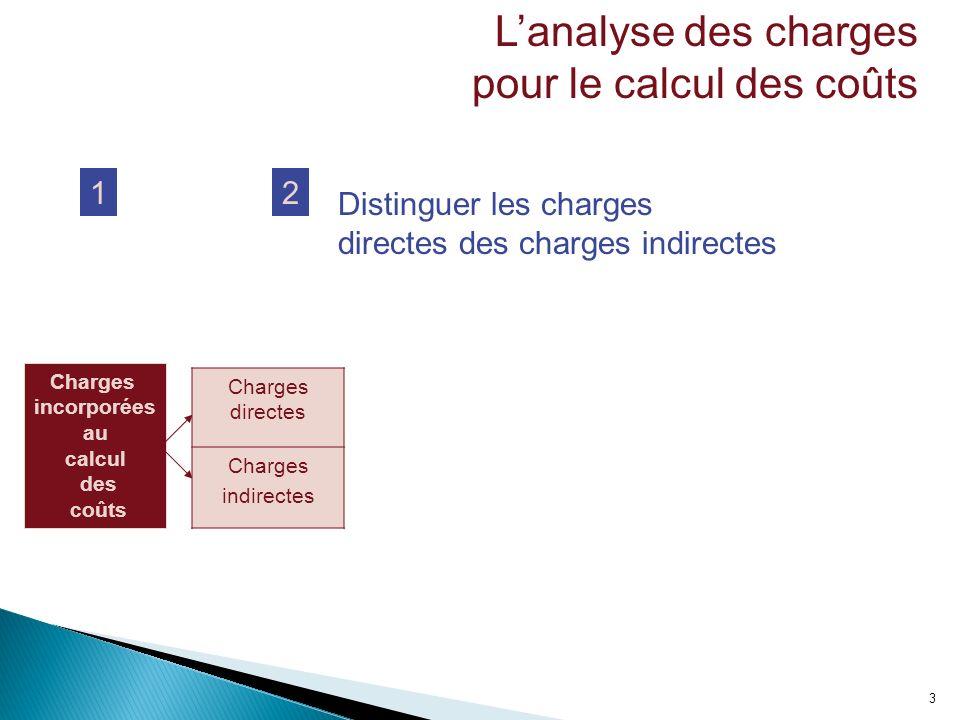 3 Lanalyse des charges pour le calcul des coûts Charges incorporées au calcul des coûts 1 Charges directes Charges indirectes 2 Distinguer les charges