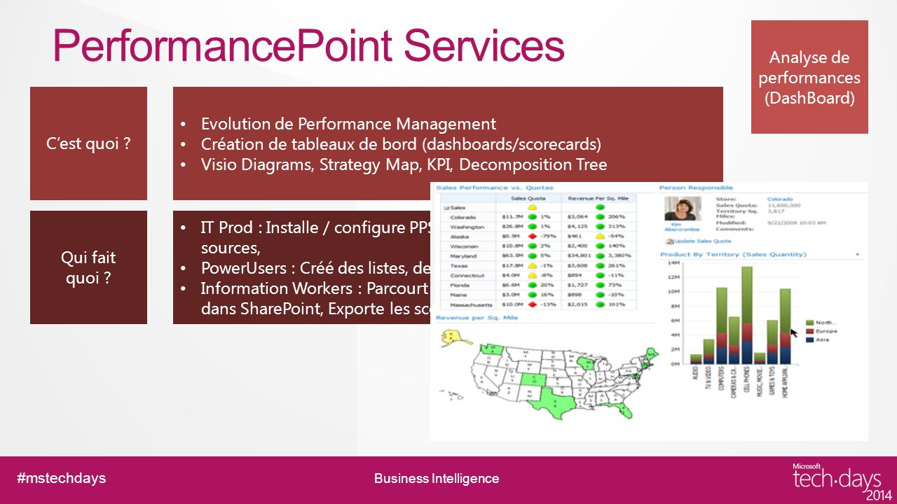 #mstechdays Business Intelligence Analyse de performances (DashBoard) PerformancePoint Services Cest quoi ? Evolution de Performance Management Créati