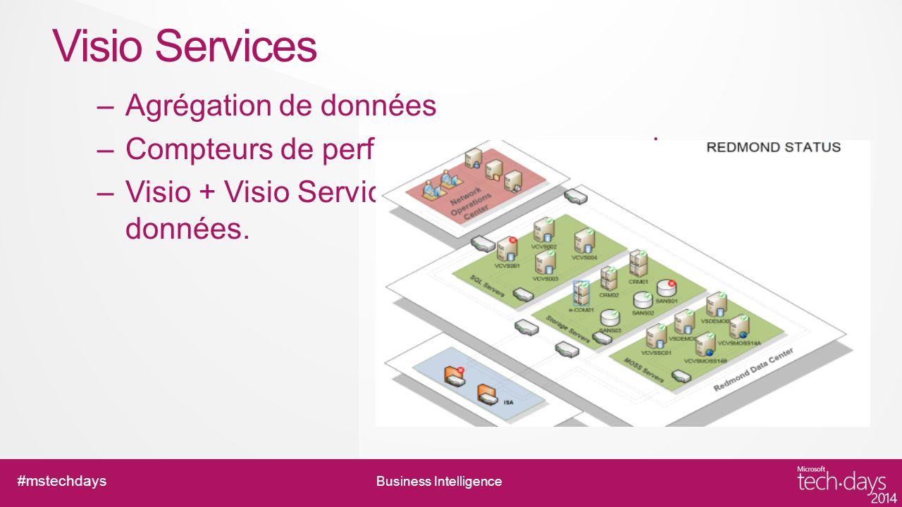 #mstechdays Business Intelligence –Agrégation de données –Compteurs de perf sur une mappemonde –Visio + Visio Services connectés sur une base de données.