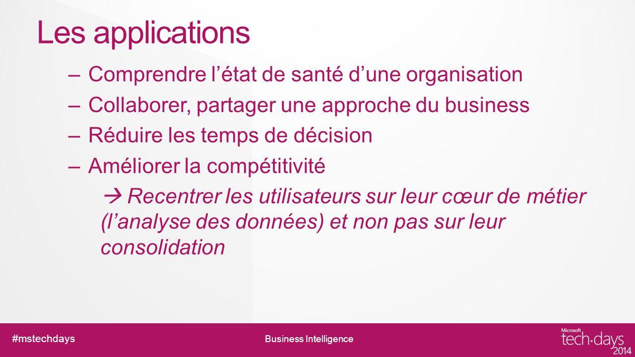 #mstechdays Business Intelligence Les questions les plus fréquentes : – Comment sont les ventes par pays, région .