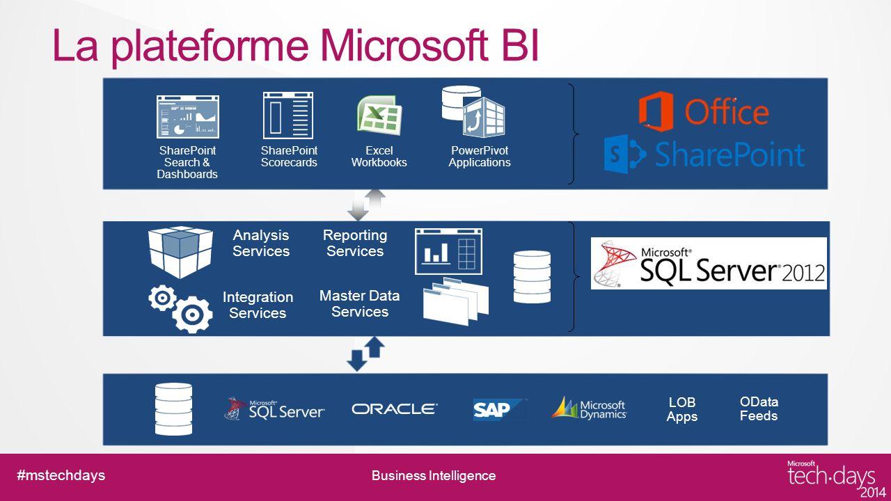 #mstechdays Business Intelligence Par qui .Quels outils pour quels usages et pour qui .
