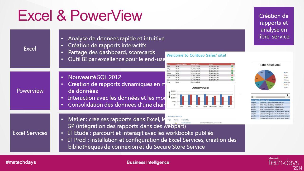 #mstechdays Business Intelligence –Power BI : nouveaux outils tournés vers les users Excel Geo Flow & Data Explorer –Evolutions majeures : PowerView sur OLAP en plus du Tabulaire Powerview compatible Mobile HTML5 O365 : PowerView & PowerPivot intégré Nouveautés SQL BI 2014