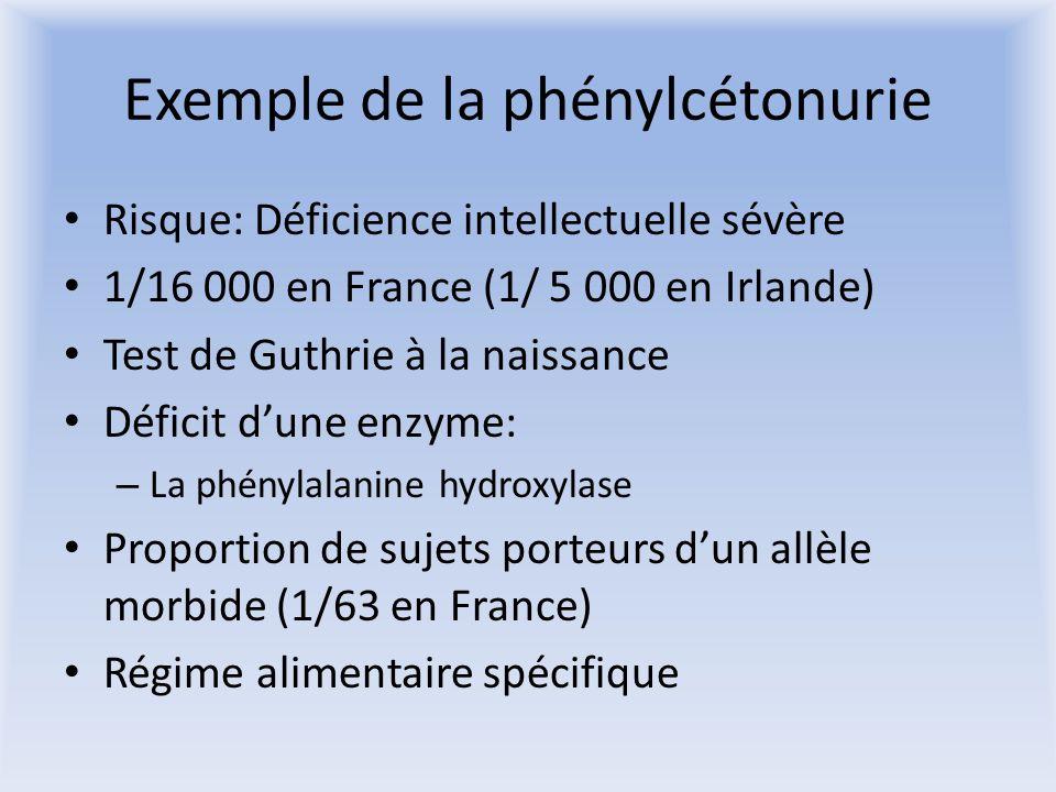 Différents niveaux dobservation Au niveau individuel – Génotype – Phénotype Au niveau des différences interindividuelles