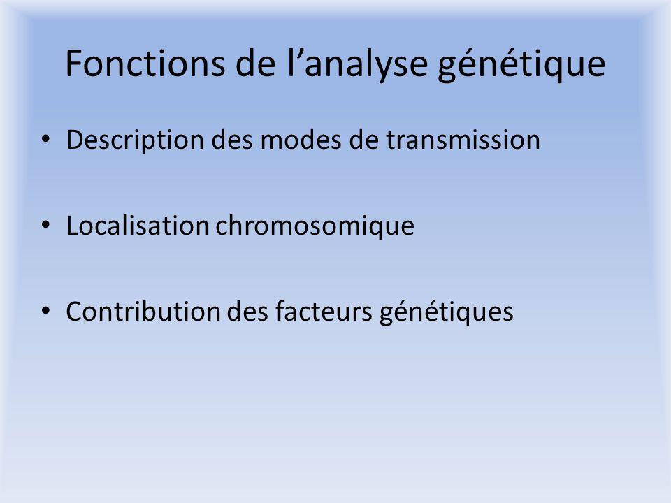 Effets génétiques - Patrimoine génétique (23 paires de chromosomes - ADN mitochondrial (spécifiquement maternel) Effets environnementaux - Effets env prénataux -Effets de lenv cytoplasmique - Effets de lenv utérin (exemple des jumeaux) - Effets environnementaux postnataux