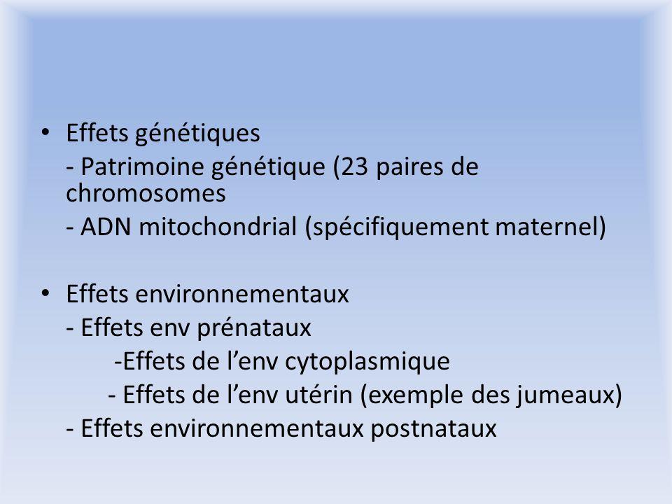 La méthode des jumeaux Grossesses gémellaires: 1 % des naissances 70% de DZ : jumeaux dizygotes – de 3 à 16 / 1 000 naissances – 100% de leur patrimoine génétique en commun 30% de MZ: monozygotes: – 3 à 5/ 1 000 naissances – 50% de leur patrimoine génétique en commun