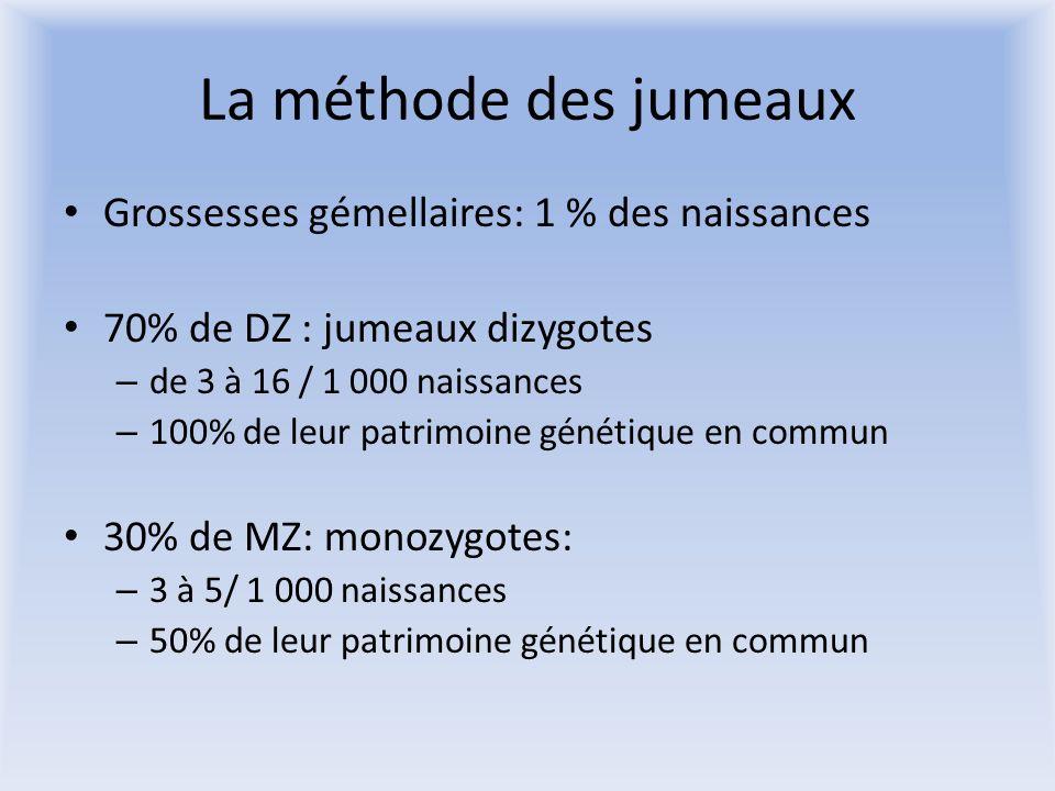 Environnement prénatal des jumeaux soit Dichorioniques (DC) soit Monochorioniques (MC) soit MC Diamniotiques (MC DA) soit MC Monoamniotiques (MC MA)