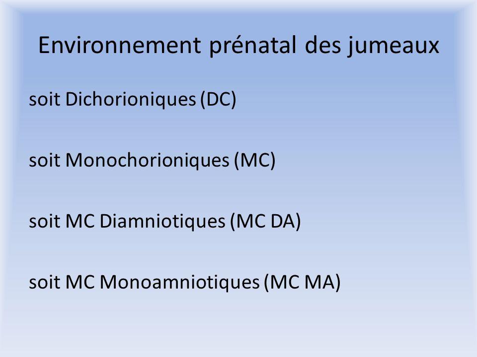 Environnement postnatal Exemple de la méthode des adoptions Jumeaux MZ adoptés – Même patrimoine génétique et même environnement prénatal – Environnemental postnatal différent