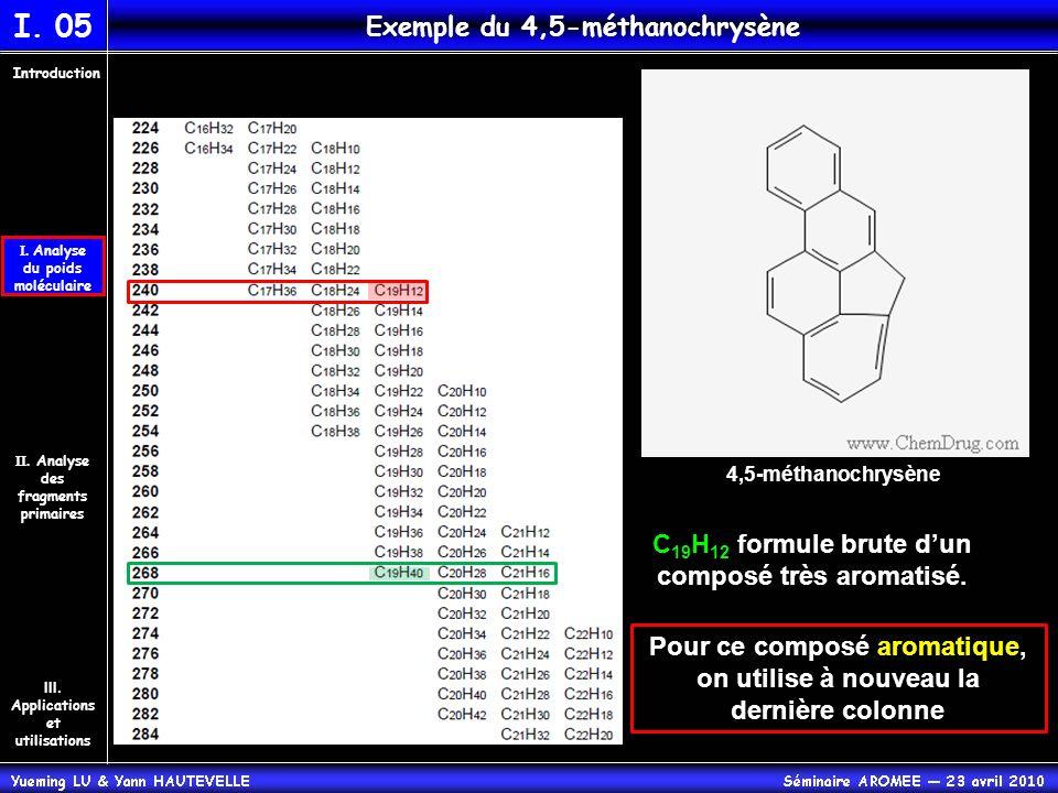 C 19 H 12 formule brute dun composé très aromatisé. 4,5-méthanochrysène II. Analyse des fragments primaires Introduction III. Applications et utilisat