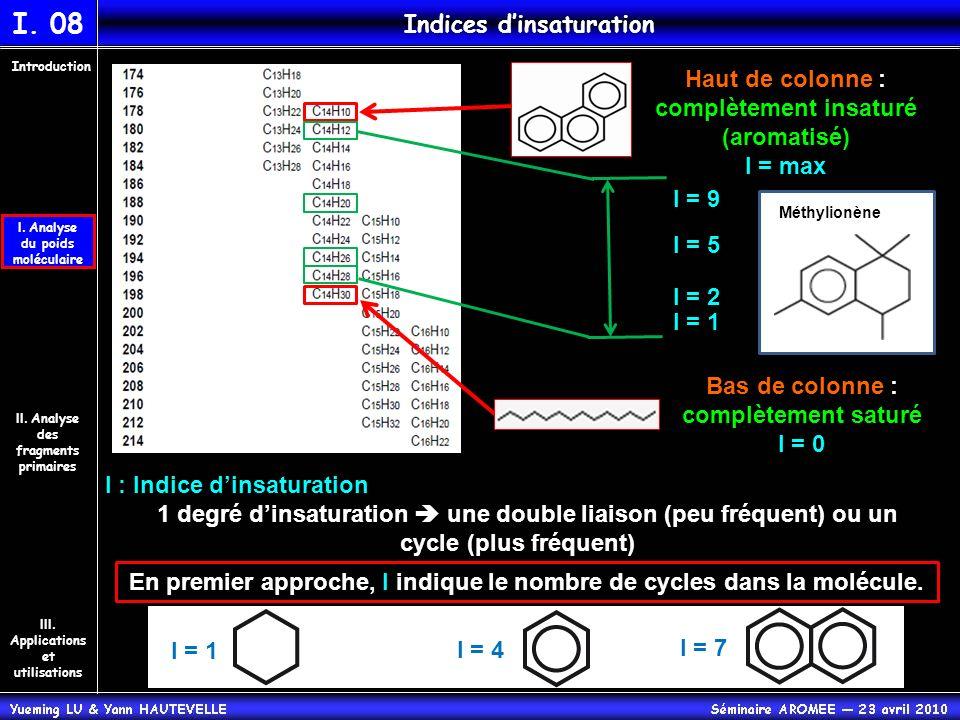 Haut de colonne : complètement insaturé (aromatisé) I = max I = 1 I = 9 I : Indice dinsaturation 1 degré dinsaturation une double liaison (peu fréquen