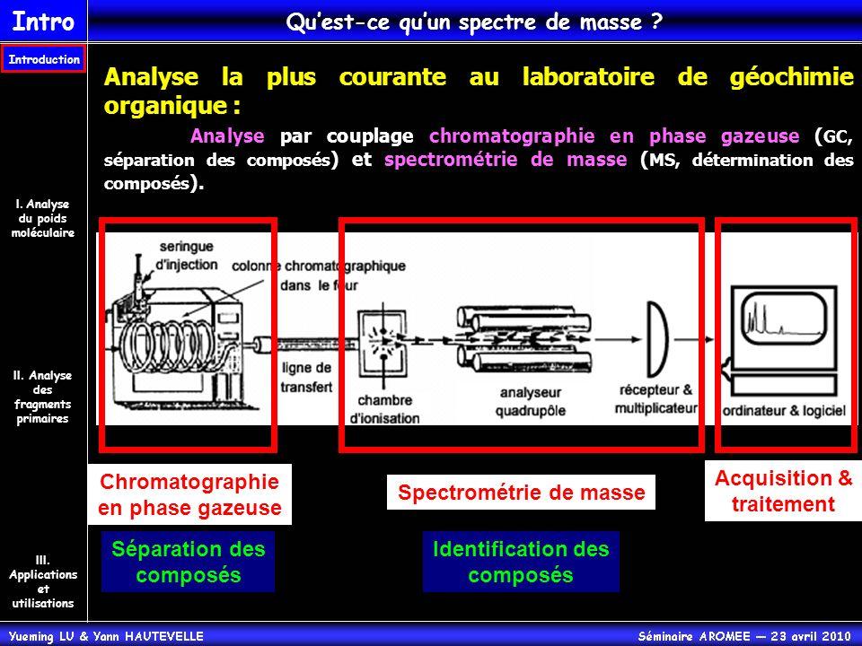 Analyse la plus courante au laboratoire de géochimie organique : Analyse par couplage chromatographie en phase gazeuse ( GC, séparation des composés )