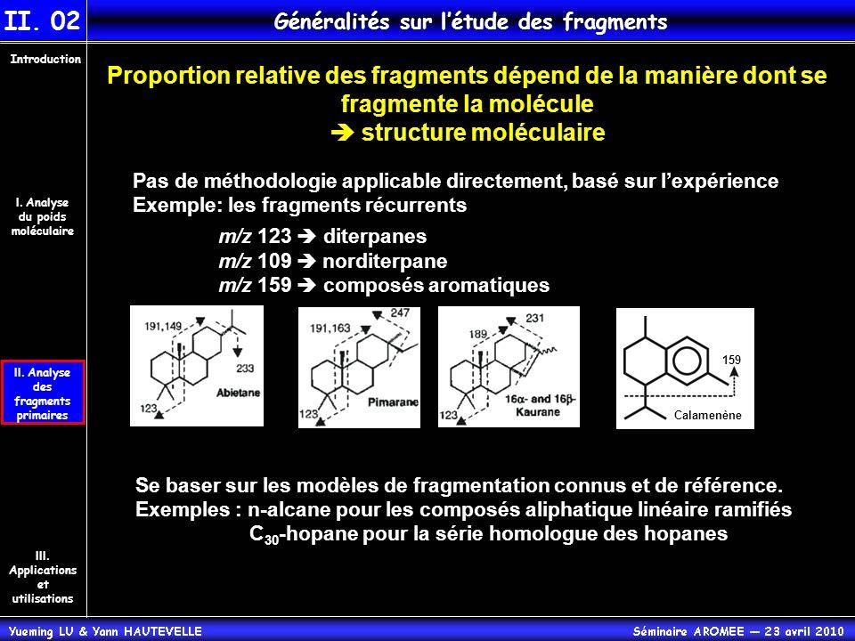 II. Analyse des fragments primaires Introduction III. Applications et utilisations I. Analyse du poids moléculaire II. 02 Généralités sur létude des f
