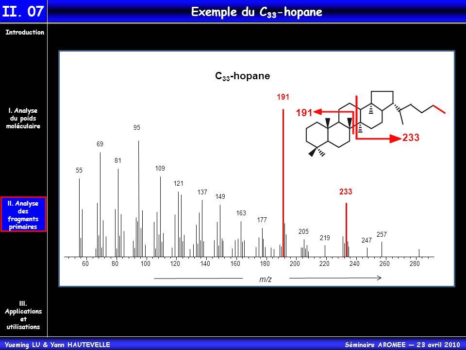 II. Analyse des fragments primaires Introduction III. Applications et utilisations I. Analyse du poids moléculaire II. 07 Exemple du C 33 -hopane C 33