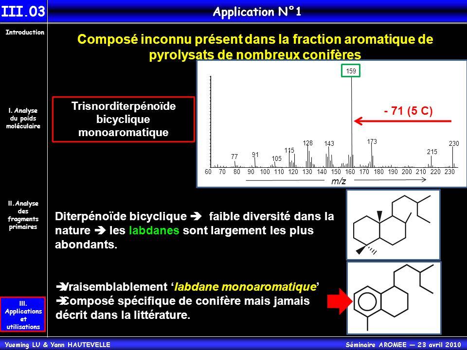Introduction III. Applications et utilisations I. Analyse du poids moléculaire III.03 Application N°1 Composé inconnu présent dans la fraction aromati