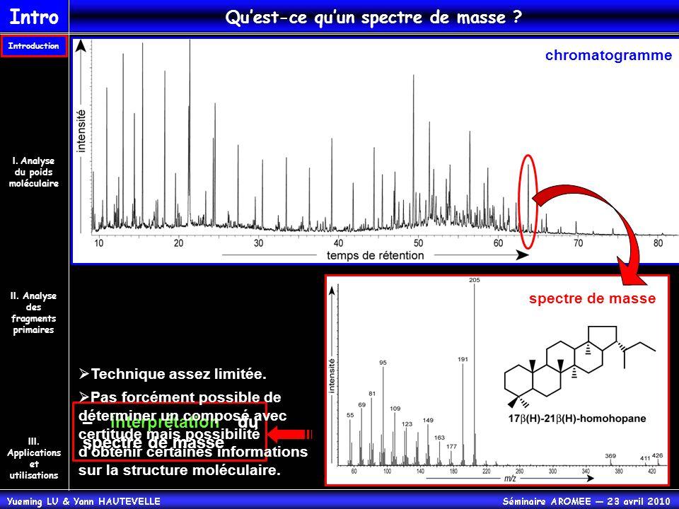 Quest-ce quun spectre de masse ? chromatogramme spectre de masse Intro II. Analyse des fragments primaires Introduction III. Applications et utilisati