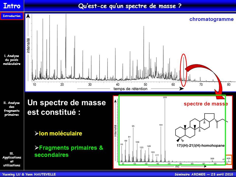 Ion moléculaire : Dernier pic du spectre de masse.