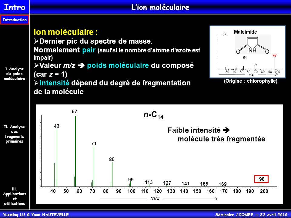 Ion moléculaire : Dernier pic du spectre de masse. Normalement pair (sauf si le nombre datome dazote est impair) Valeur m/z poids moléculaire du compo