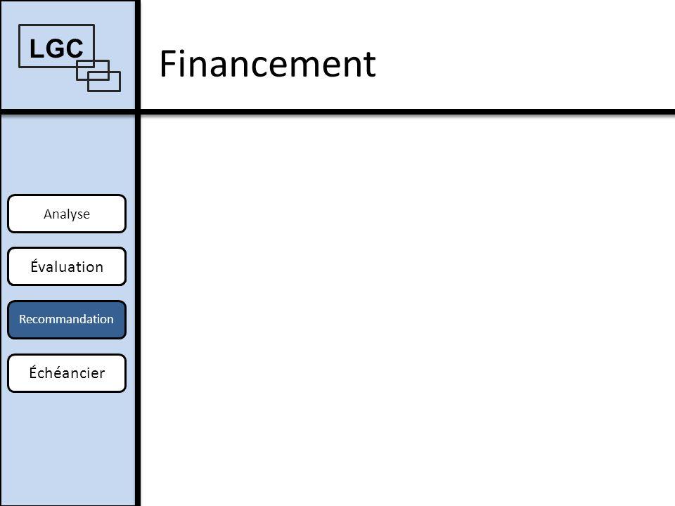Financement Analyse Offre Recommandation Échéancier LGC OffreÉvaluation