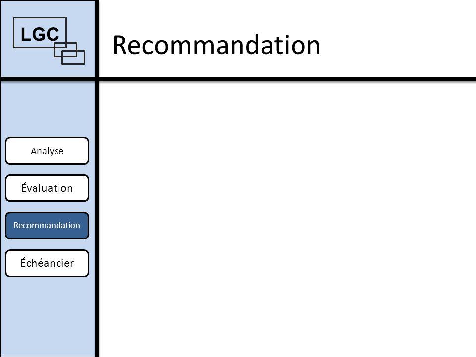 Recommandation Analyse Offre Recommandation Échéancier LGC OffreÉvaluation