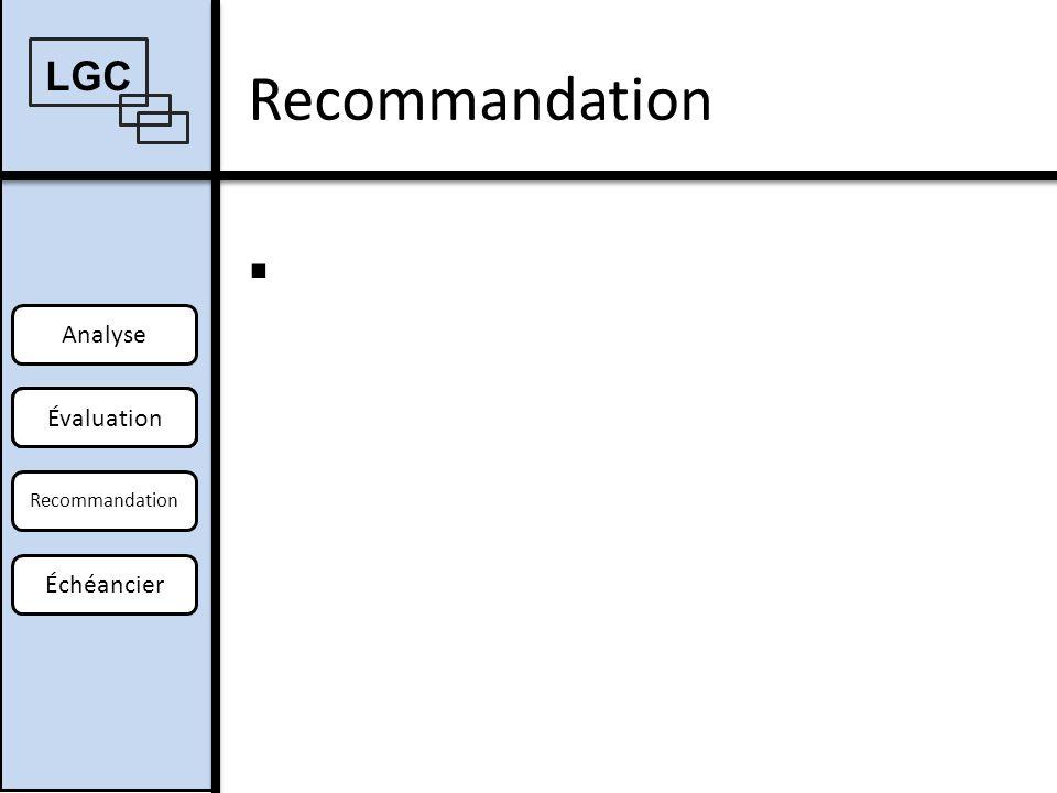 Analyse stratégique Analyse Offre Recommandation Échéancier LGC OffreÉvaluation ForcesFaiblesses