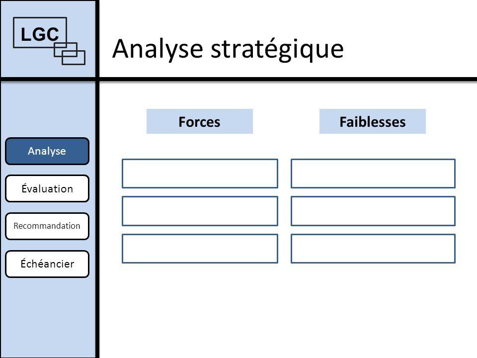 Analyse stratégique Analyse Offre Recommandation Échéancier LGC Offre Opportunités Évaluation Menaces