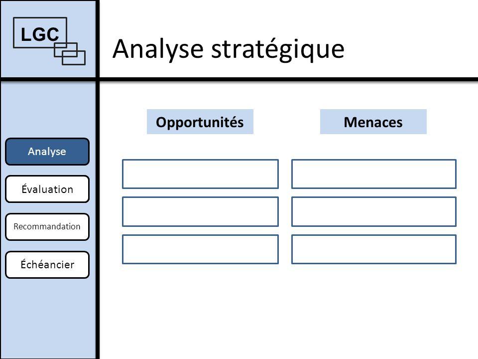Analyse stratégique Analyse Offre Recommandation Échéancier LGC OffreÉvaluation +- Pour et contre de lacquisition