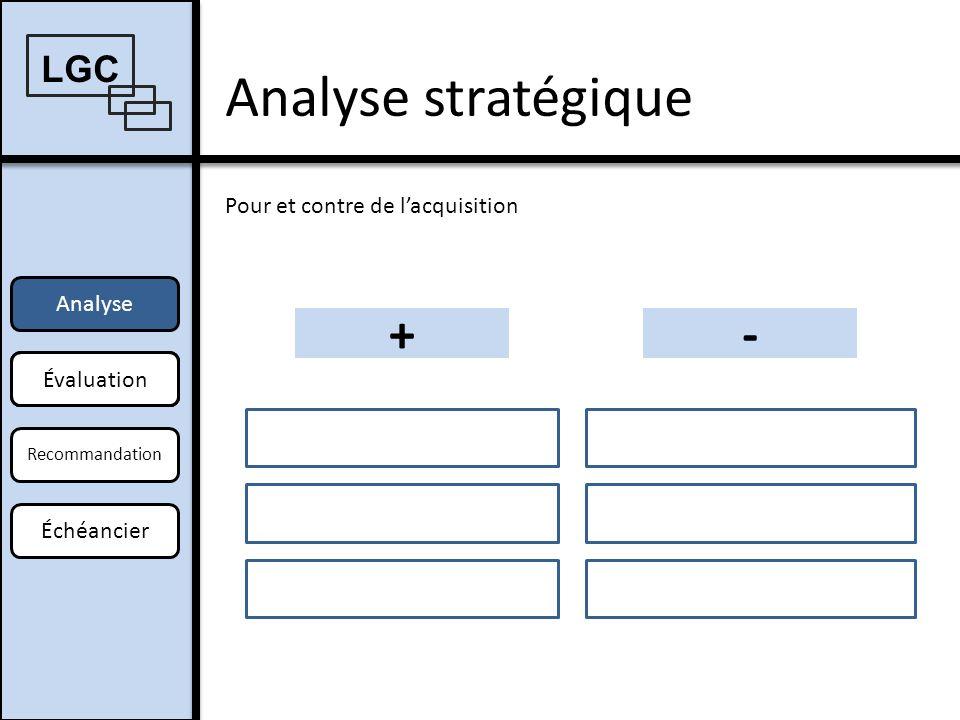 Analyse de ratios Analyse Offre Recommandation Échéancier LGC OffreÉvaluation