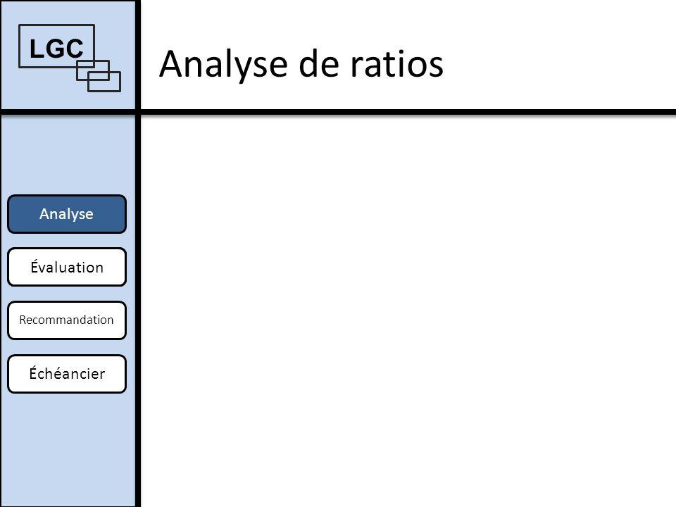Données de calculs Analyse Offre Recommandation Échéancier LGC OffreÉvaluation