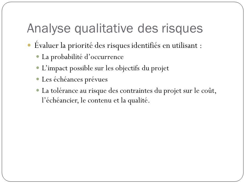 Analyse qualitative des risques Évaluer la priorité des risques identifiés en utilisant : La probabilité doccurrence Limpact possible sur les objectif
