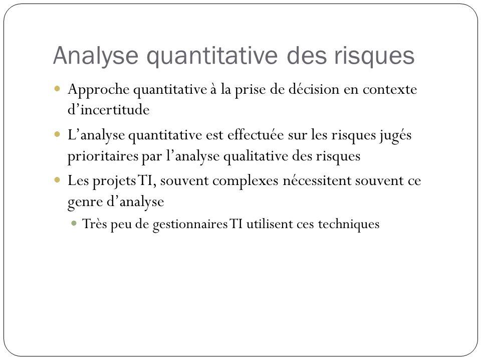 Analyse quantitative des risques Approche quantitative à la prise de décision en contexte dincertitude Lanalyse quantitative est effectuée sur les ris