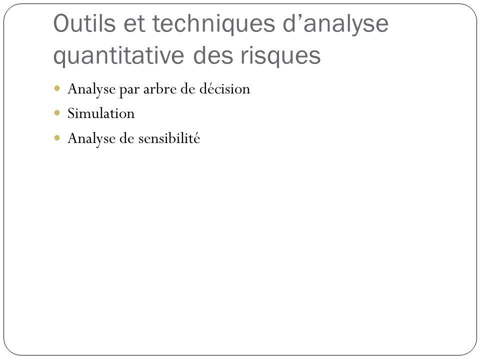 Outils et techniques danalyse quantitative des risques Analyse par arbre de décision Simulation Analyse de sensibilité