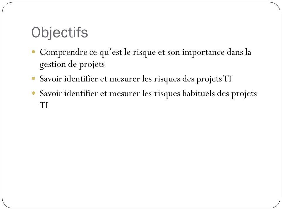 Objectifs Comprendre ce quest le risque et son importance dans la gestion de projets Savoir identifier et mesurer les risques des projets TI Savoir id