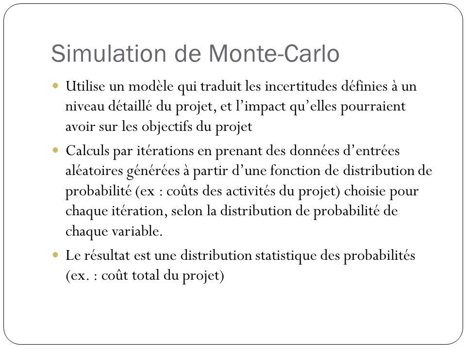 Simulation de Monte-Carlo Utilise un modèle qui traduit les incertitudes définies à un niveau détaillé du projet, et limpact quelles pourraient avoir