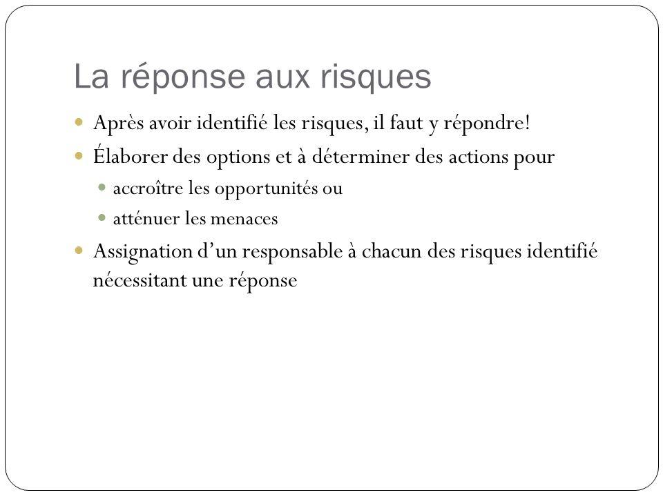 La réponse aux risques Après avoir identifié les risques, il faut y répondre! Élaborer des options et à déterminer des actions pour accroître les oppo