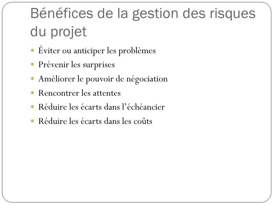Bénéfices de la gestion des risques du projet Éviter ou anticiper les problèmes Prévenir les surprises Améliorer le pouvoir de négociation Rencontrer