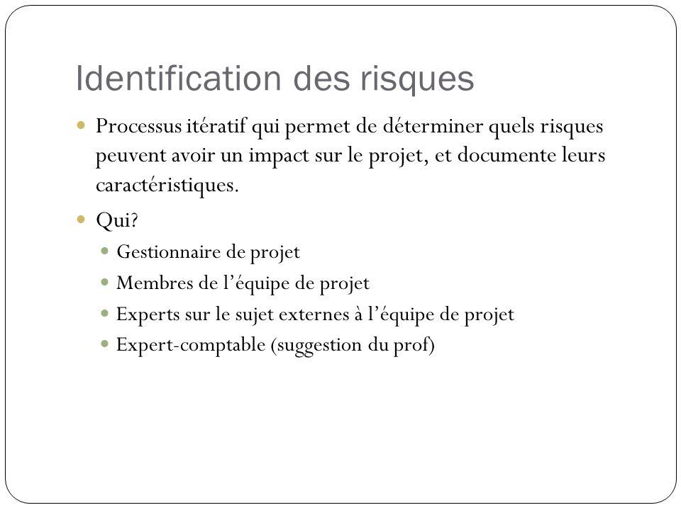 Identification des risques Processus itératif qui permet de déterminer quels risques peuvent avoir un impact sur le projet, et documente leurs caracté