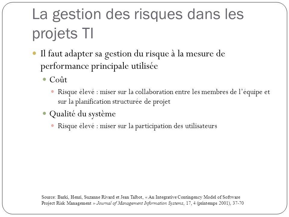 La gestion des risques dans les projets TI Il faut adapter sa gestion du risque à la mesure de performance principale utilisée Coût Risque élevé : mis
