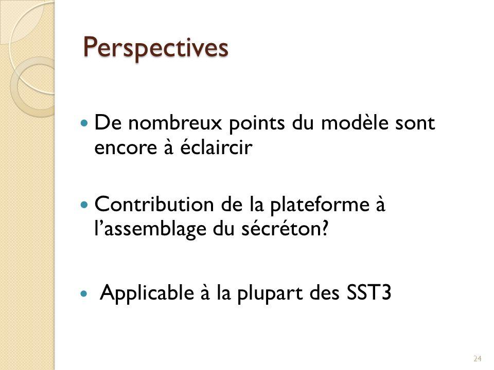 Perspectives De nombreux points du modèle sont encore à éclaircir Contribution de la plateforme à lassemblage du sécréton? Applicable à la plupart des