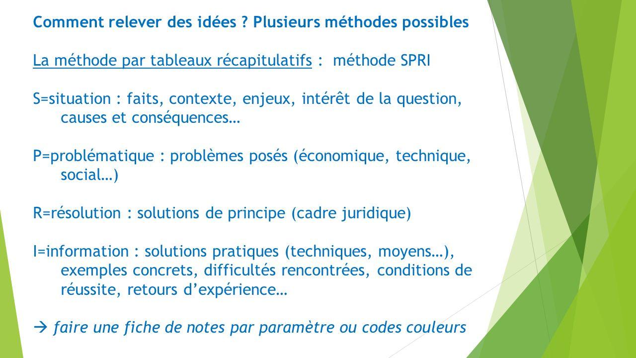 Comment relever des idées ? Plusieurs méthodes possibles La méthode par tableaux récapitulatifs : méthode SPRI S=situation : faits, contexte, enjeux,