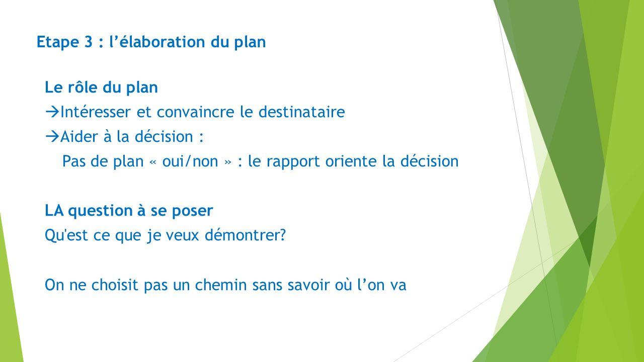 Etape 3 : lélaboration du plan Le rôle du plan Intéresser et convaincre le destinataire Aider à la décision : Pas de plan « oui/non » : le rapport ori