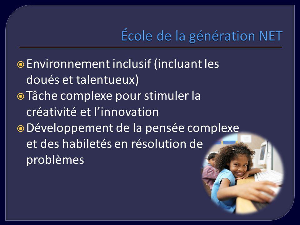 Environnement inclusif (incluant les doués et talentueux) Tâche complexe pour stimuler la créativité et linnovation Développement de la pensée complex
