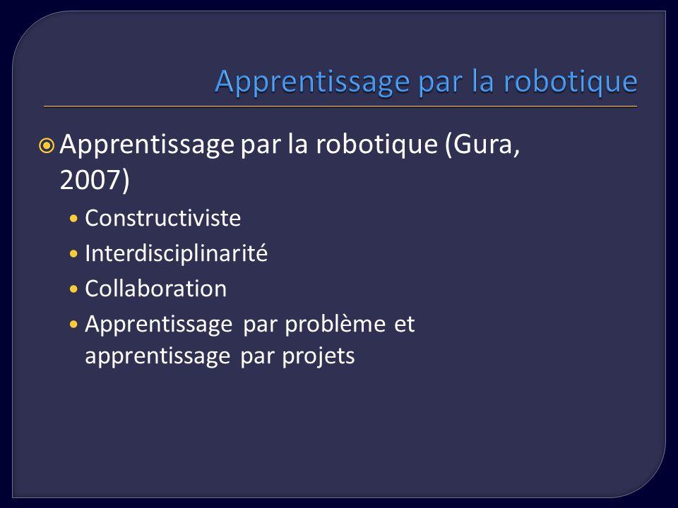 Apprentissage par la robotique (Gura, 2007) Constructiviste Interdisciplinarité Collaboration Apprentissage par problème et apprentissage par projets
